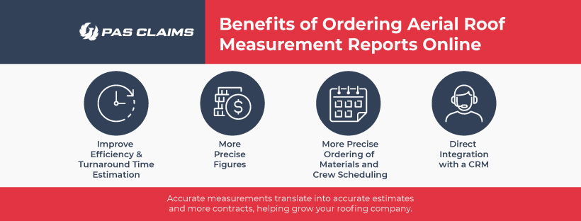 Benefits of an Aerial Roof Measurement Report